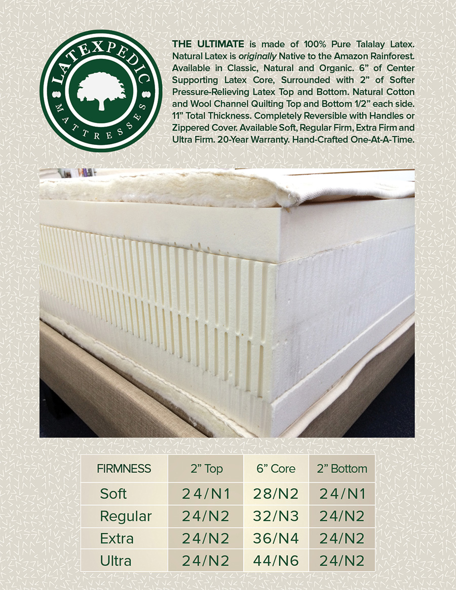 queen vzone extra latex mattress talalay natural dual rubber medium products foam firm soft all