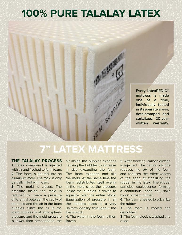 adjustablebeds mattresses