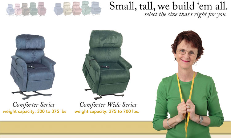 Comforter on Best Rated Zero Gravity Chairs